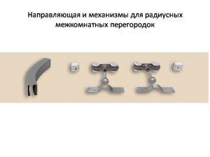 Направляющая и механизмы верхний подвес для радиусных межкомнатных перегородок Абакан