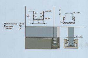 Уплотнитель 4-6,5 мм Абакан